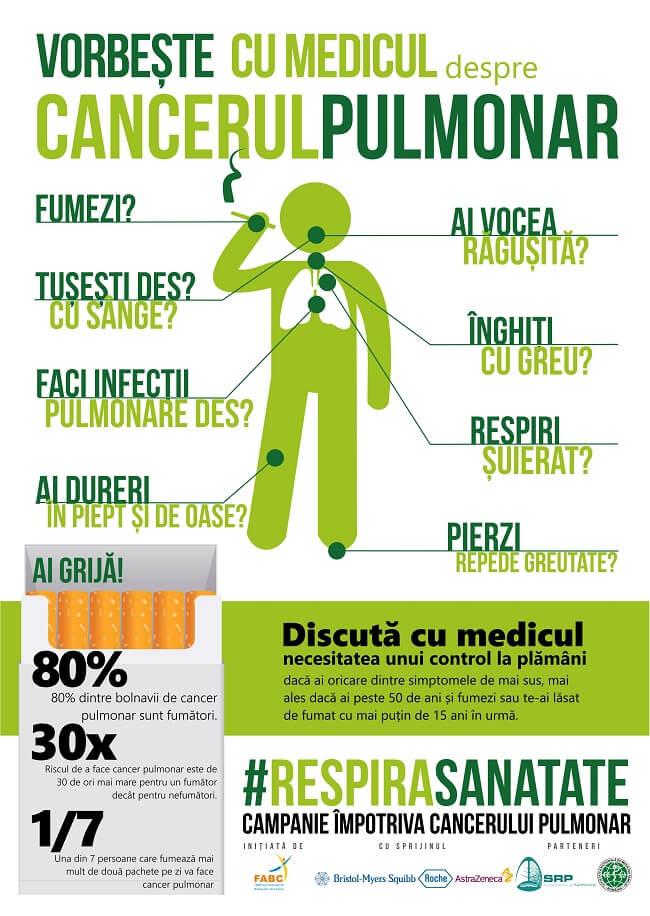 cancer pulmonar Afis RespiraSanatate 2016